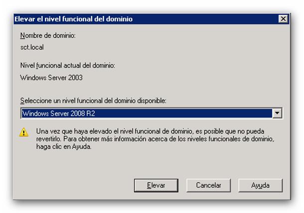 Dominio2